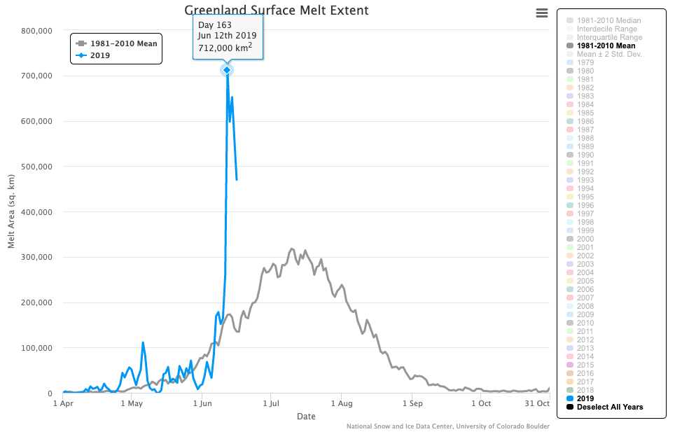 Weather News - Record early-season ice melt in Greenland